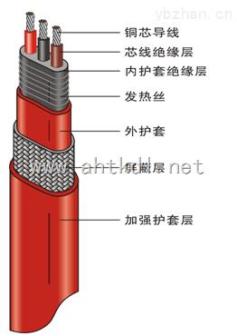 伴热电缆-JFB-30/3J