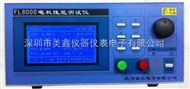 杭州奋乐FL8000电机性能测试仪