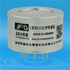 C- MODULE --红外CO2气体传感器