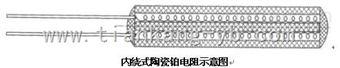 WZP系列安徽天康铂热电阻