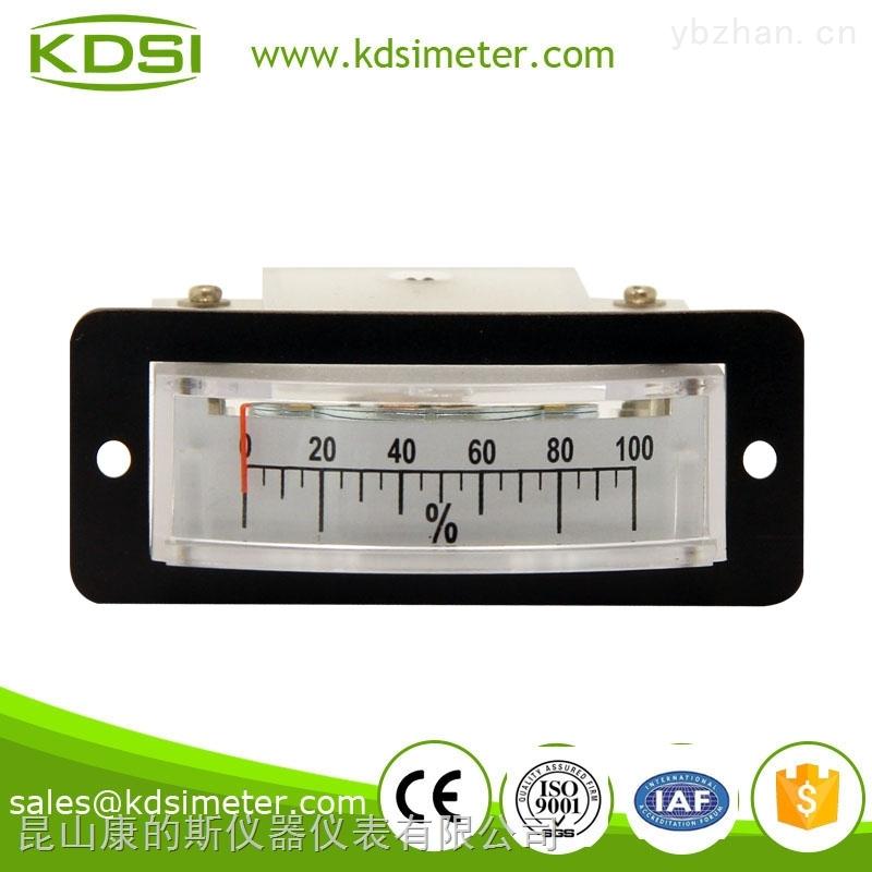百分比负载表 指针式 槽型负载表 BP-15 0-100