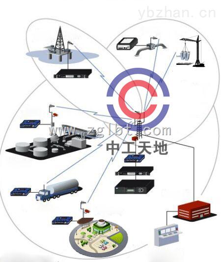 LBTFZ建筑工程扬尘、噪声在线监测系统