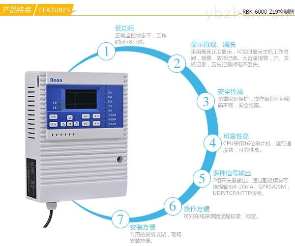 溴素泄漏浓度探测器 溴素气体泄漏浓度报警器