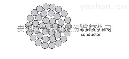安徽铝合金绞线