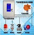 固定式氢气报警器,在线式氢气报警器