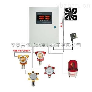 可燃气体报警仪(报警主机+可燃气探头)