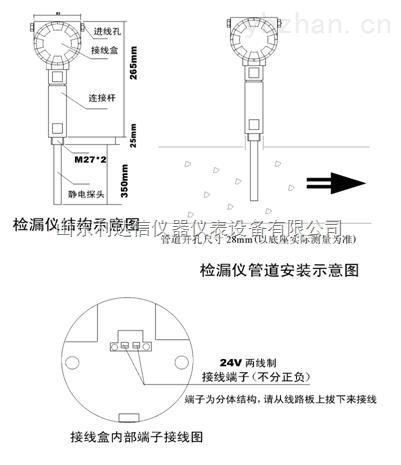 LDX-G2421-在線粉塵濃度檢測儀/布袋除塵檢漏儀