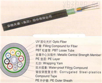 GYTS2-144芯松套层绞式光缆GYTS