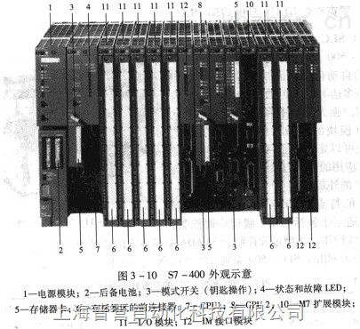 西门子CPU416F控制器