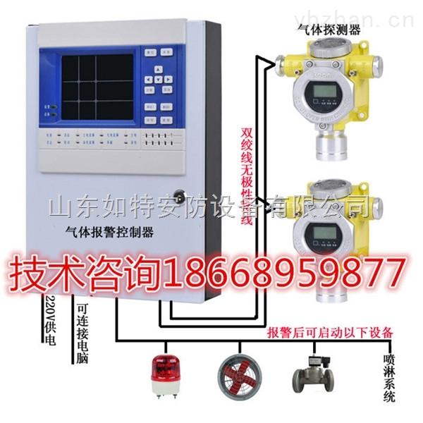 RBT-6000-ZLG-氫氣泄漏報警器裝置 H2氣體檢測報警探頭
