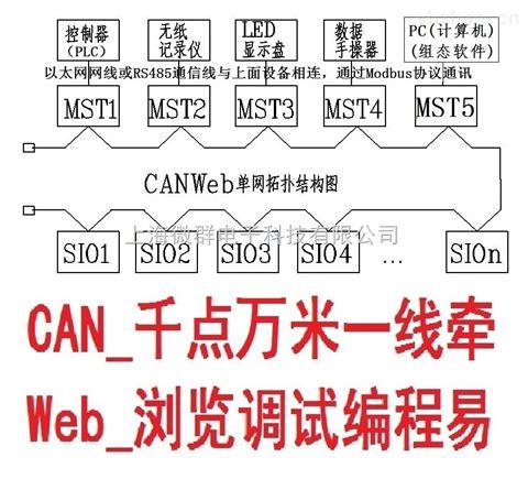 冗余 双can现场总线 stm32f10x 105 开发板 源程序 pcb文件