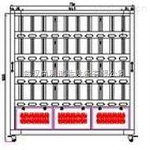 SC/BIRC单相电能表老化车