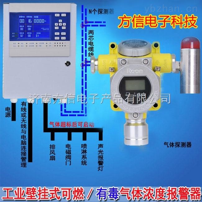 燃气浓度超标报警器安装图,燃气浓度检测仪