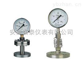 YMN系列耐振压力表价格厂家