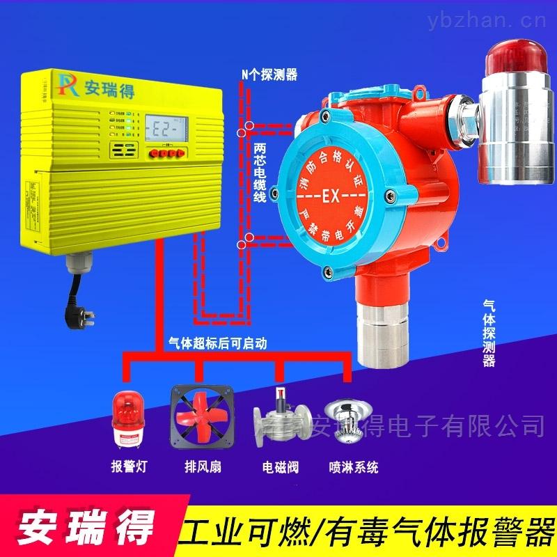 工业用乙醇气体报警器,可燃气体泄漏报警器