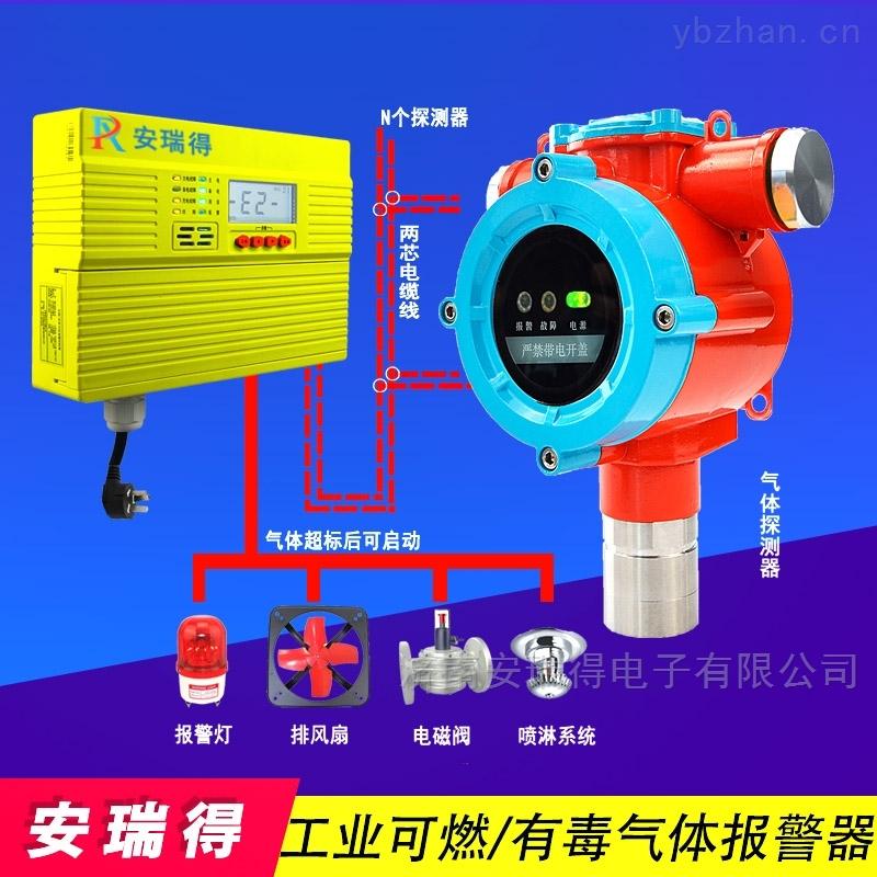 煉鋼廠車間丙酮氣體探測報警器,有毒有害氣體報警器