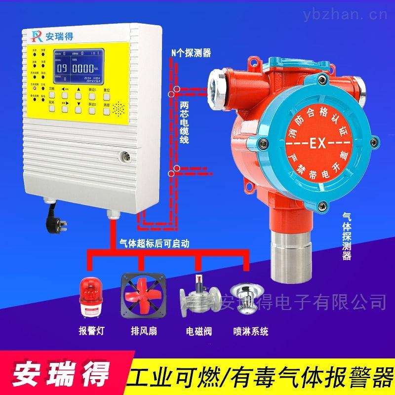 防爆型气化炉可燃气体报警仪,有害气体报警器