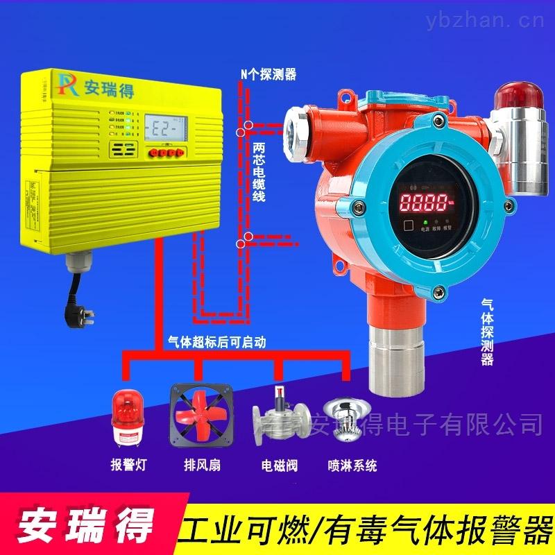 壁挂式生物质气体浓度含量报警器,可燃气体报警仪