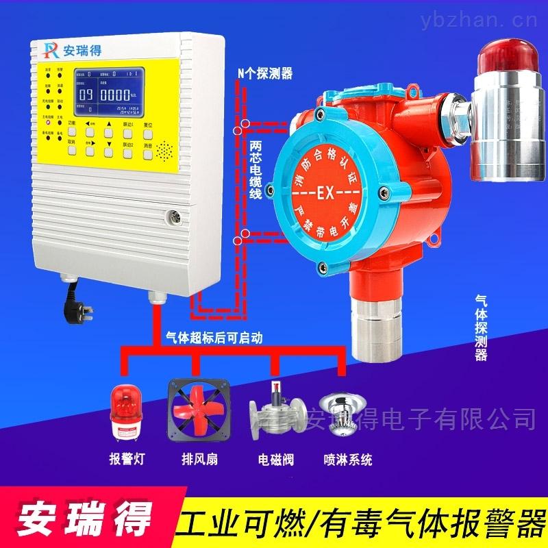 物联网氟化氢气体报警器,可燃性气体探测器