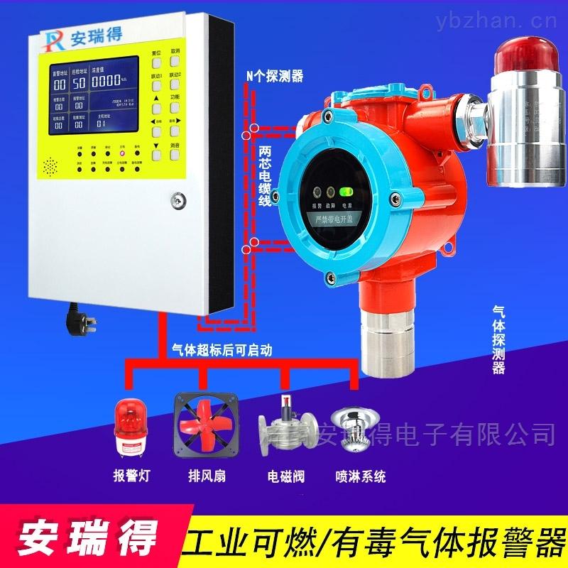 实验室氟气气体报警器,可燃气体浓度报警装置