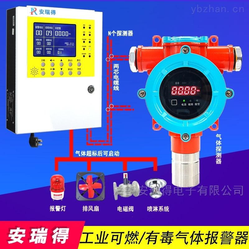 工業用異丙醇氣體報警器,可燃氣體報警裝置