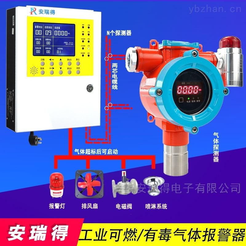 制药厂石脑油气体泄漏报警器,可燃气体报警控制器