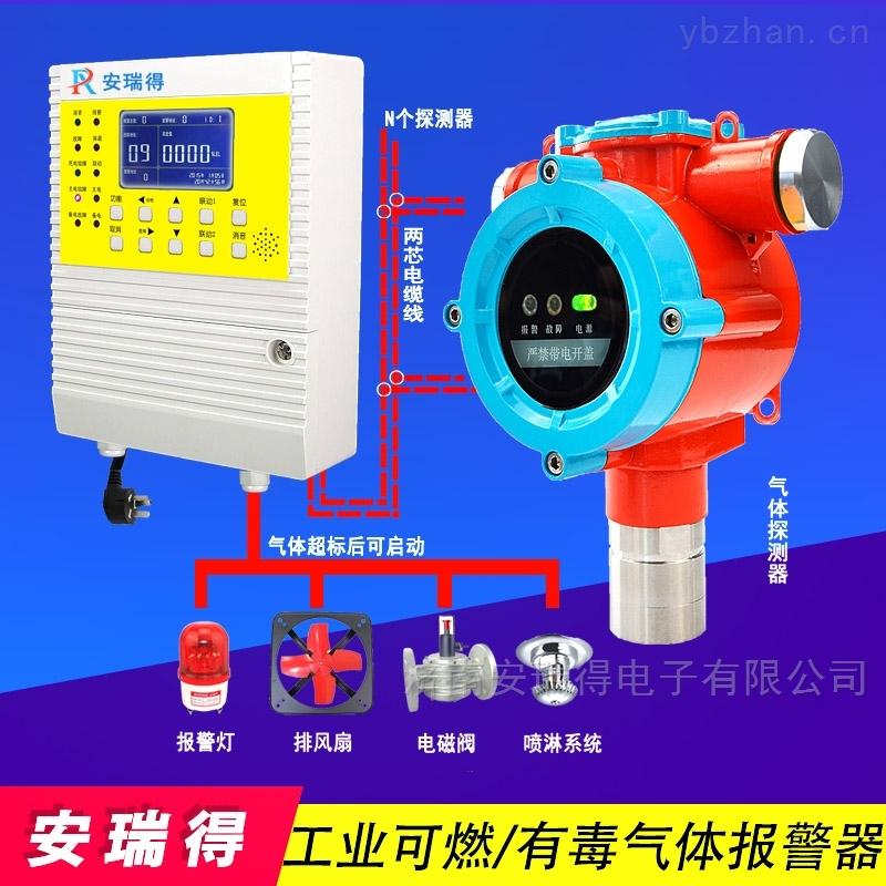 壁挂式臭氧气体浓度含量报警器,可燃气体报警控制器
