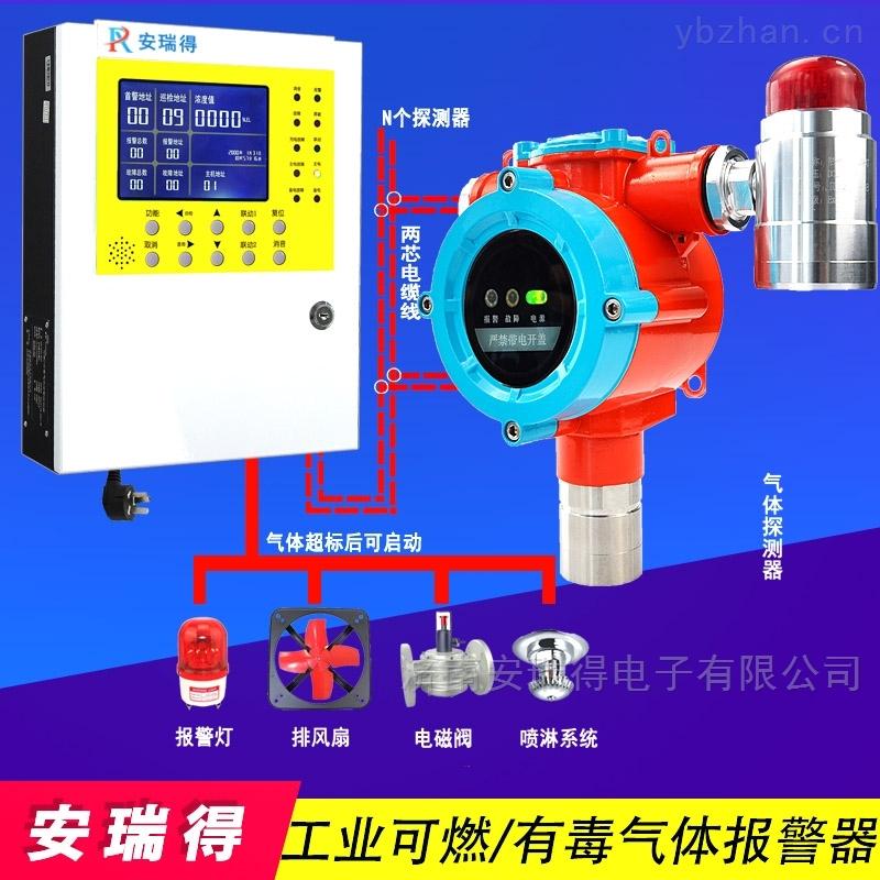 制药厂溴乙烷气体报警仪,可燃气体报警控制器