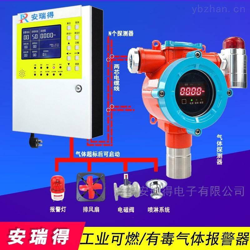 炼铁厂异丙醇气体浓度报警器,可燃气体报警控制器