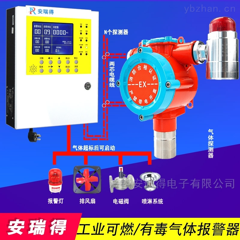 防爆型异丙醇气体浓度报警器,可燃气体报警控制器