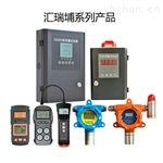 HRP-T1000通信二氧化氯气体探测报警器