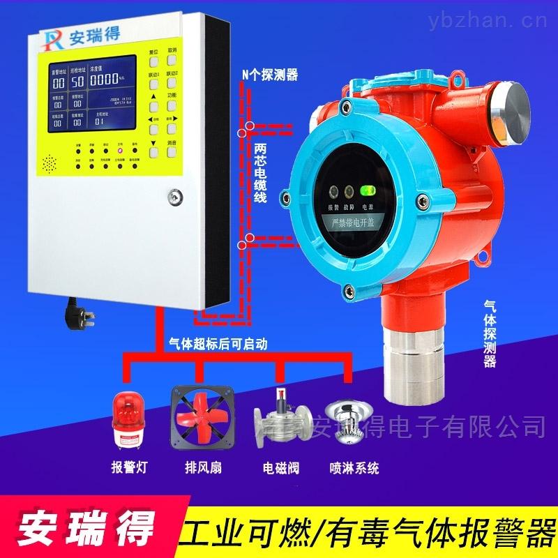 煉鐵廠有毒氨氣氣體濃度報警器,可燃性氣體探測器