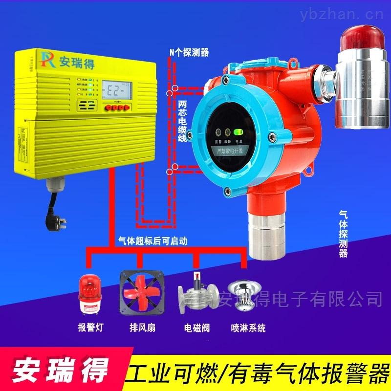 煉鐵廠二氯甲烷氣體濃度報警器,可燃氣體報警控制器