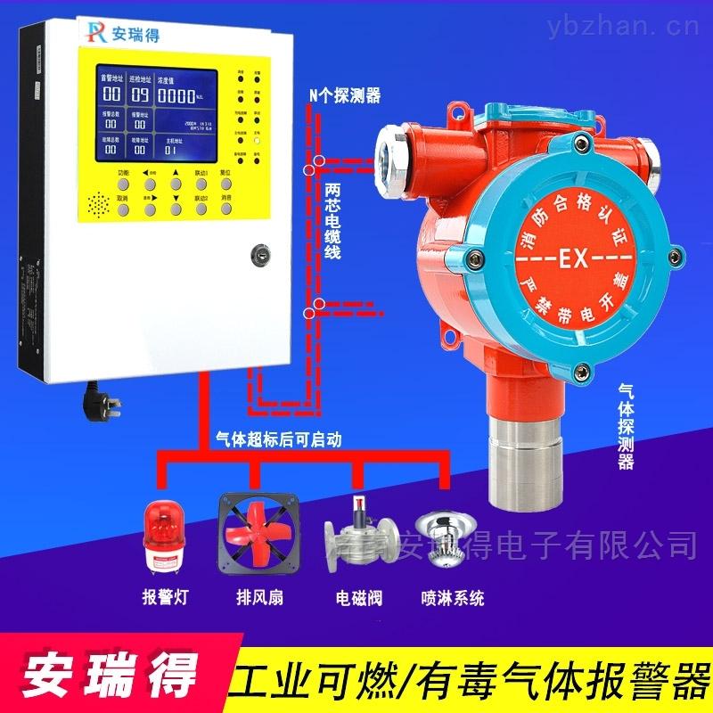煉鋼廠氯甲烷氣體泄漏報警器,固定式可燃氣體報警器