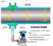 高溫蒸汽孔板流量計