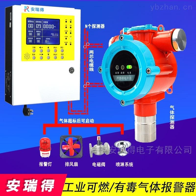 在線式二乙胺氣體濃度顯示報警器,便攜式可燃氣體探測器