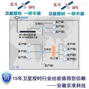 京準ntp時鐘同步服務器價格優勢