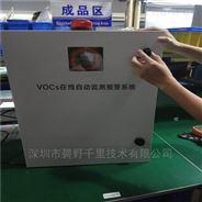 南沙家具有機揮發物VOC氣體報警系統含稅價