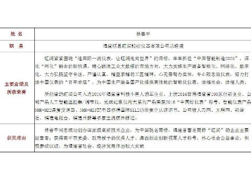 """虹润公司总经理林善平荣膺""""2016中国自动化领域年度人物"""""""