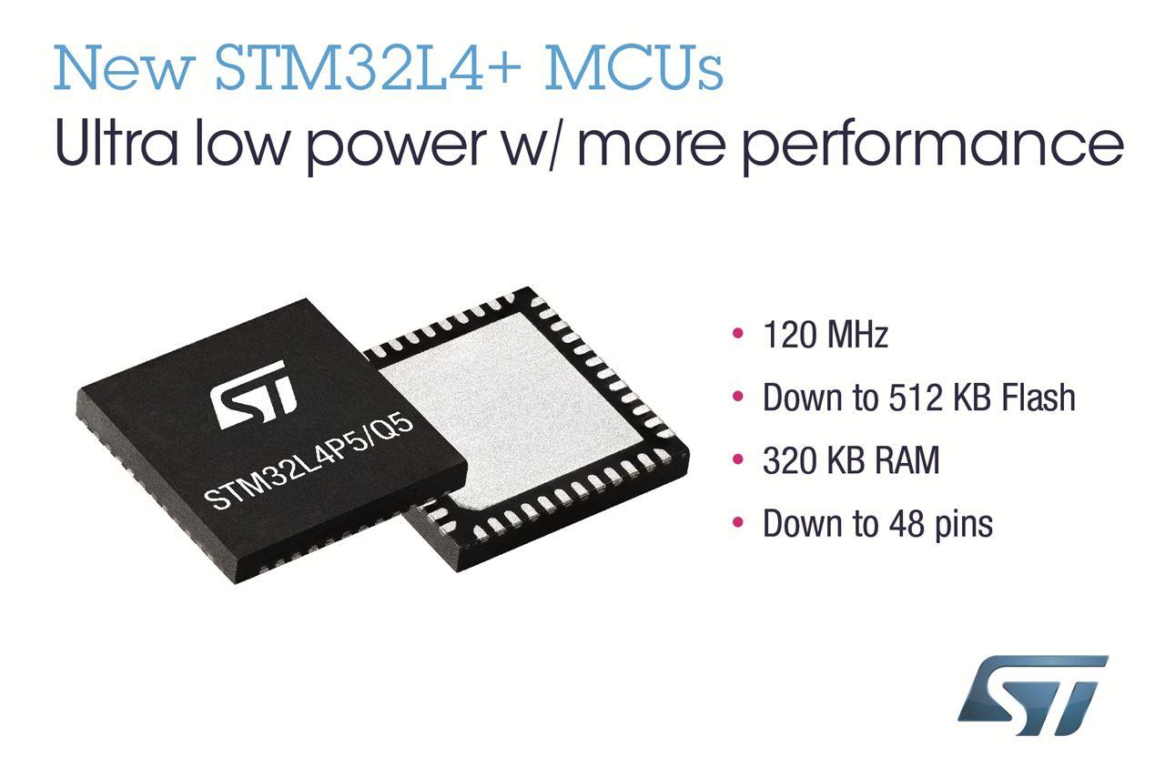 意法半导体推出超低功耗微控制器解决方案