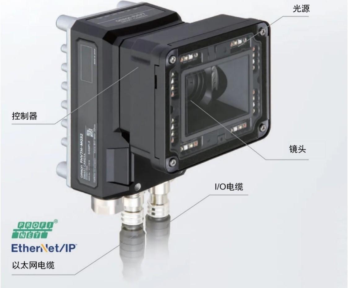 歐姆龍【智能相機FHV7系列】榮膺全球設計3大獎項