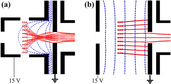 安光所在真空紫外光电离质谱仪研制方面取得新进展