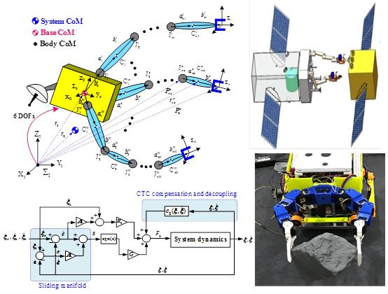 沈阳自动化所空间机器人自主操控技术研究取得新进展