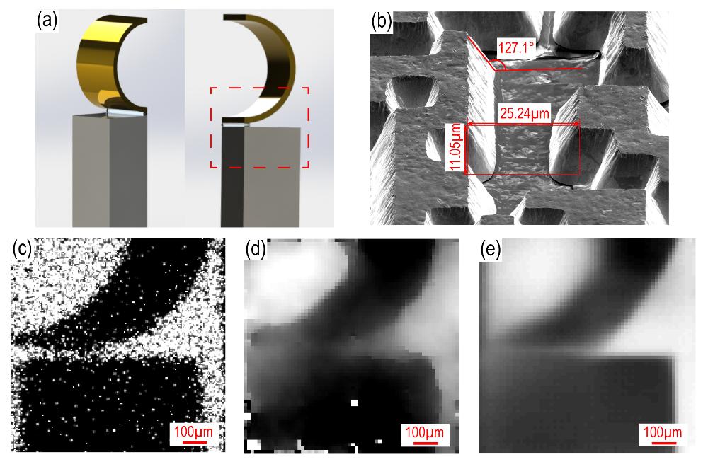 超分辨X光单像素成像研究获进展