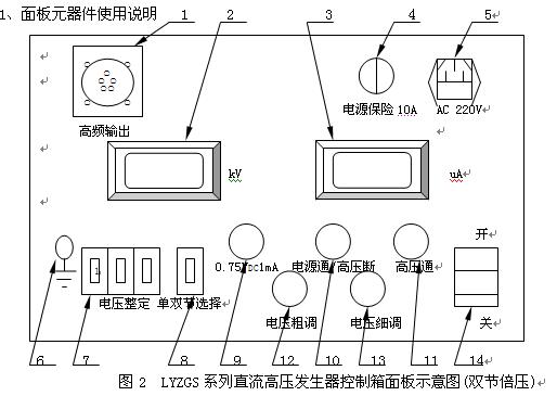 高频输出及电压、电流测量电缆快速联接多芯插座:用于机箱与倍压部分的联接。联接时只需将电缆插头上的白点对准插座上的白点顺时针方向转动到位即可。拆卸时只需逆时针转动电缆插头即可。注意:安装、拆卸插头时,请握紧插头的金属圆环处旋转。严禁手握电缆线旋转及拉拨电缆线旋转,以免造成插头与电缆线之间断线。  数显电压表:LCD液晶数字显示直流高压输出电压,单位为kV,最小分辨率为±0.