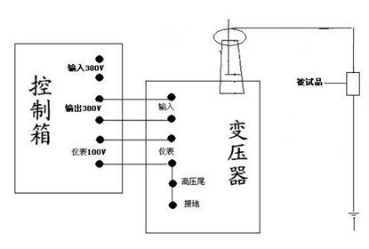 lyzgs-200kv高频直流高压发生器