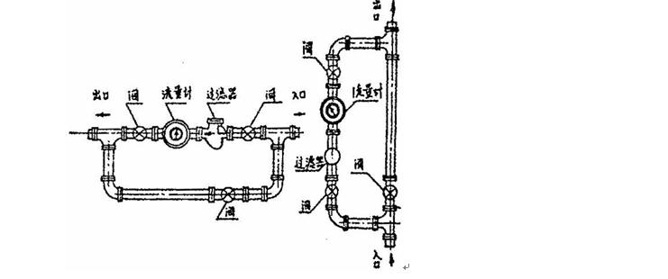 DN80智能型柴油流量计安装方式