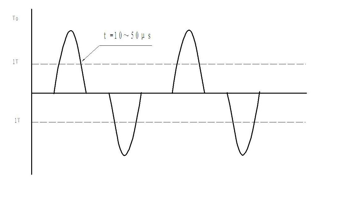 如果只采集韦根传感器半波信号或整形电路的一