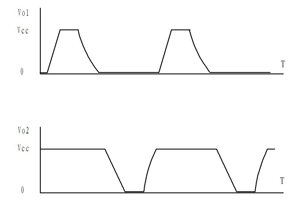 韦根传感器是利用韦根效应制成的一种无源磁敏器件。它无需外加工作电源便能将磁信号转变成电信号,因此它又被称为零功耗磁敏传感器。 本公司开发的WG系列韦根传感器是由一根双稳态磁敏感功能合金丝和缠绕其外的感应线圈组成的。它的工作原理是:在交变磁场中,当平行于敏感丝的某极性(例如N极)磁场达到触发磁感应强度时,敏感丝中的磁畴受到激励会发生运动,磁化方向瞬间转向同一方向,同时在敏感丝周围空间磁场也发生瞬间变化,由此在感应线圈中感生出一个电脉冲。此后若该磁场减弱,敏感丝磁化方向将保持稳定不变,感应线圈也无电脉冲输出;