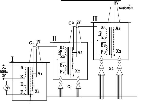 ydj-20kva/50kv-工频耐压测试装置-武汉市华电美伦
